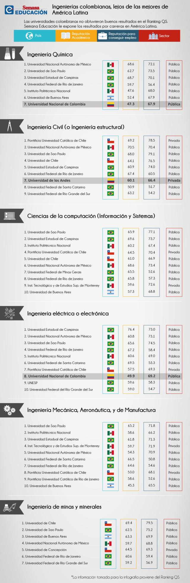 xingenierias_colombianas